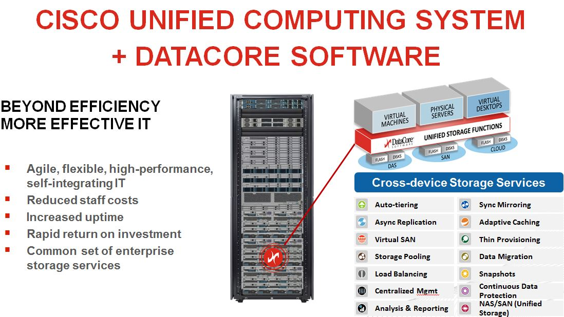 DataCore Teams with Cisco to Certify UCS Platform, Expand Enterprise ...